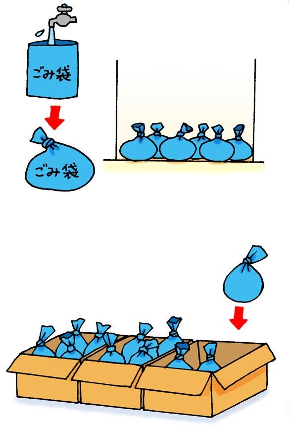 ゴミ袋で水のうの作り方